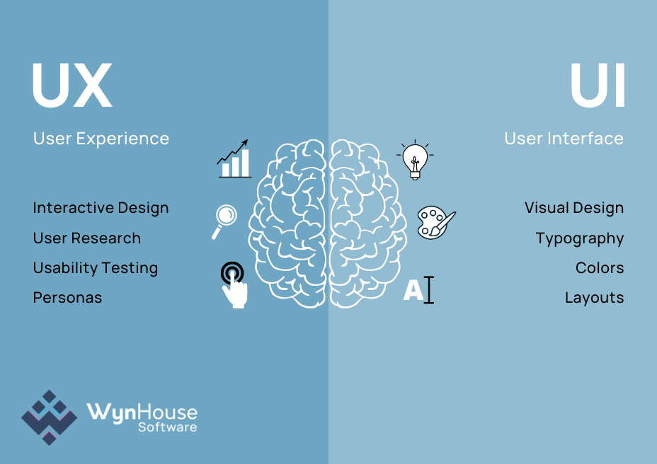 Image comparing the elements of user experience and user interface