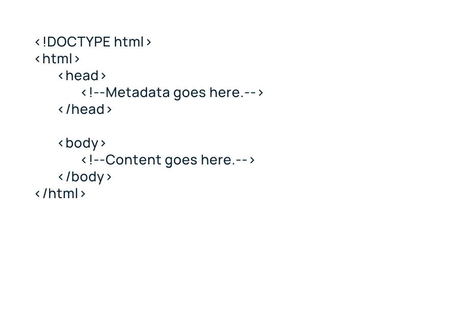 Image displaying basic html structure