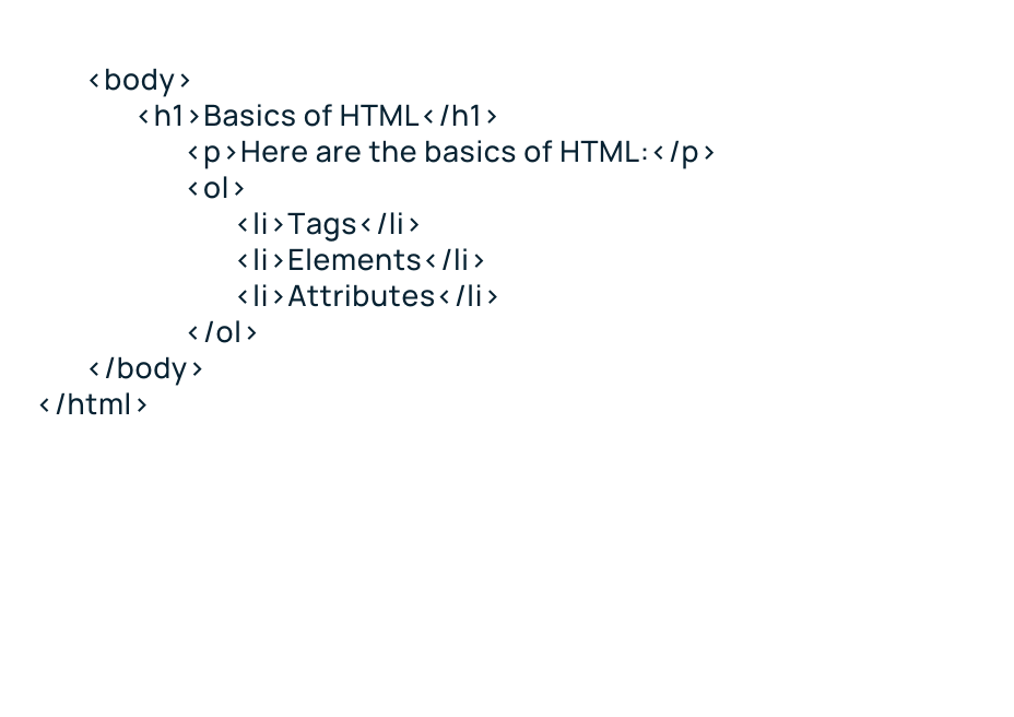 Image displaying html for ordered lists