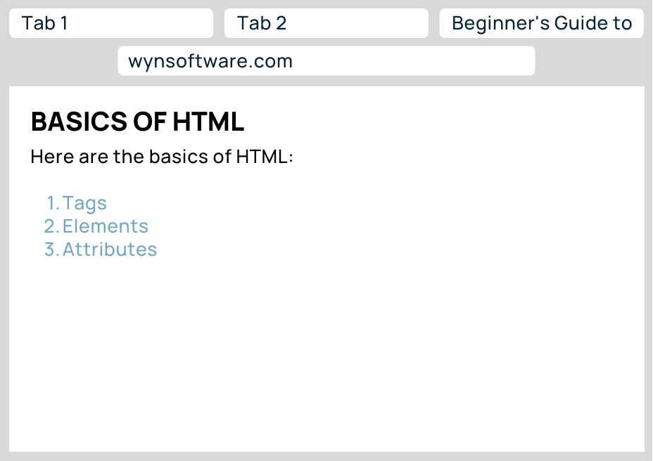 Image displaying how an ordered list appears in browser