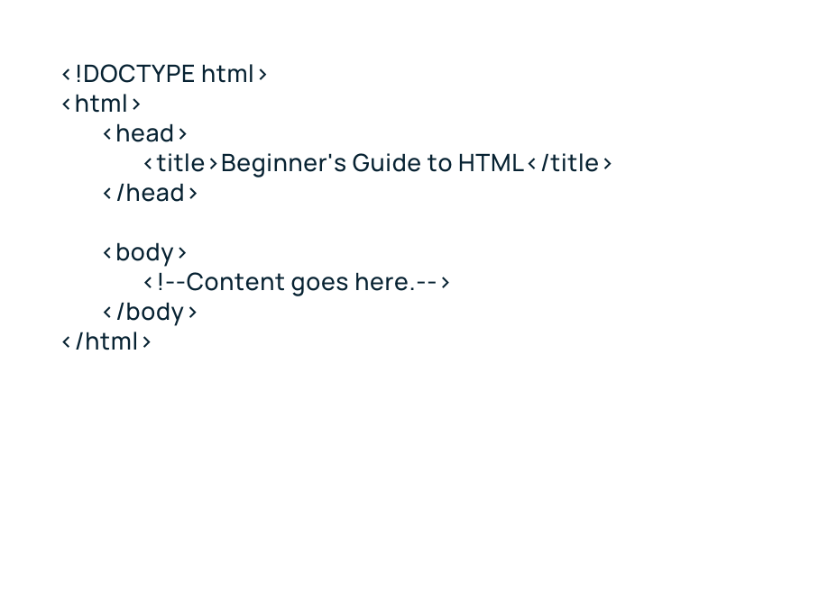 Image displaying html for page titles