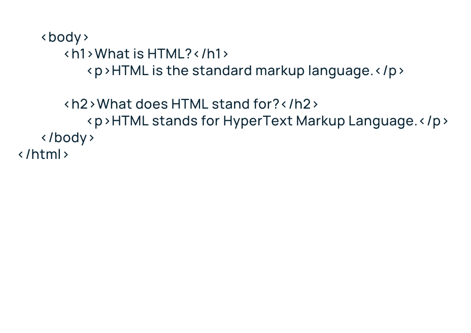 Image displaying html for headings
