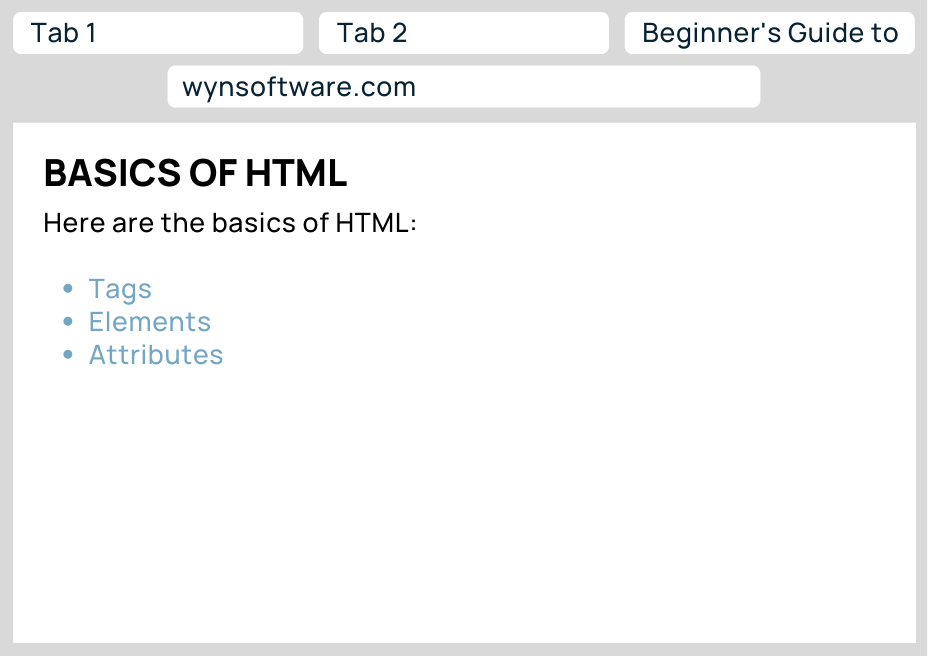 Image displaying how an unordered list appears in browser